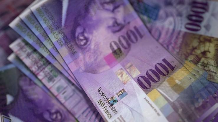 Kredyty frankowe – Klauzula indeksacyjna